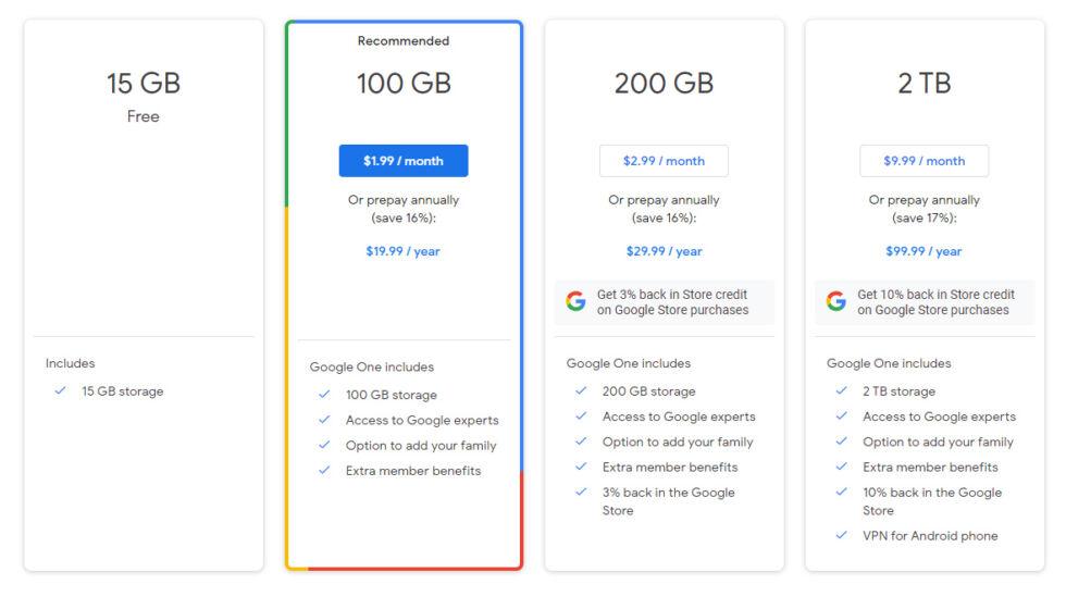 Google-opslagprijzen.